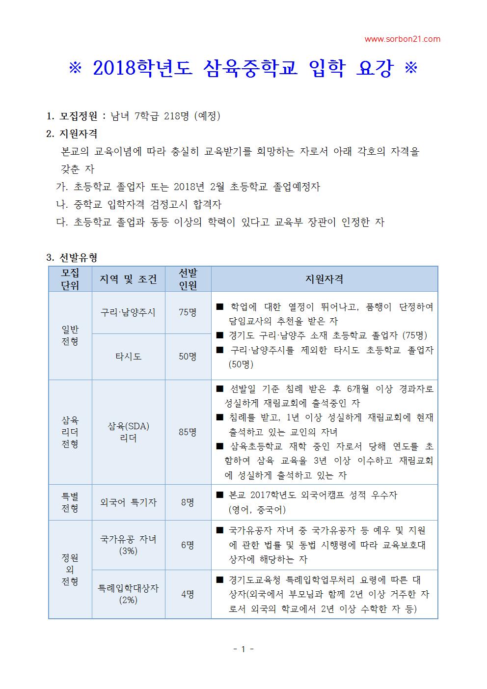 2018학년도 삼육중학교 입학 요강001.png