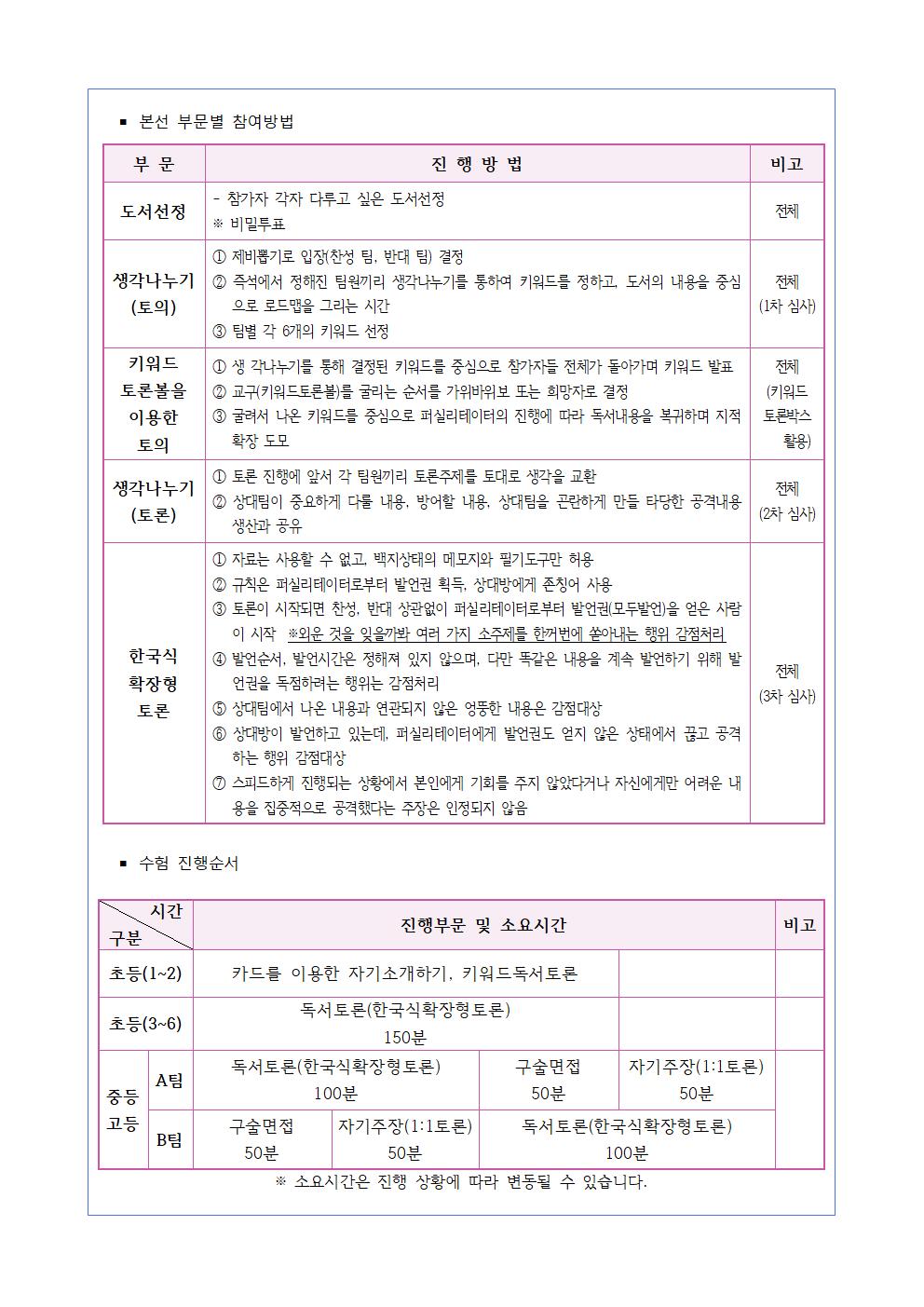 제17회전국청소년토론대회안내문(수정)003.png