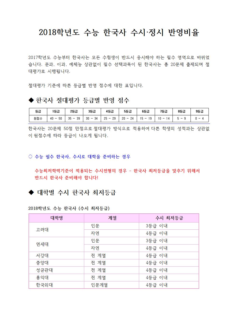 2018학년도 수능 한국사 수시001.png