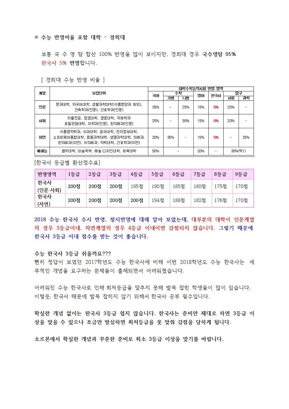 2018학년도 수능 한국사 수시003.png