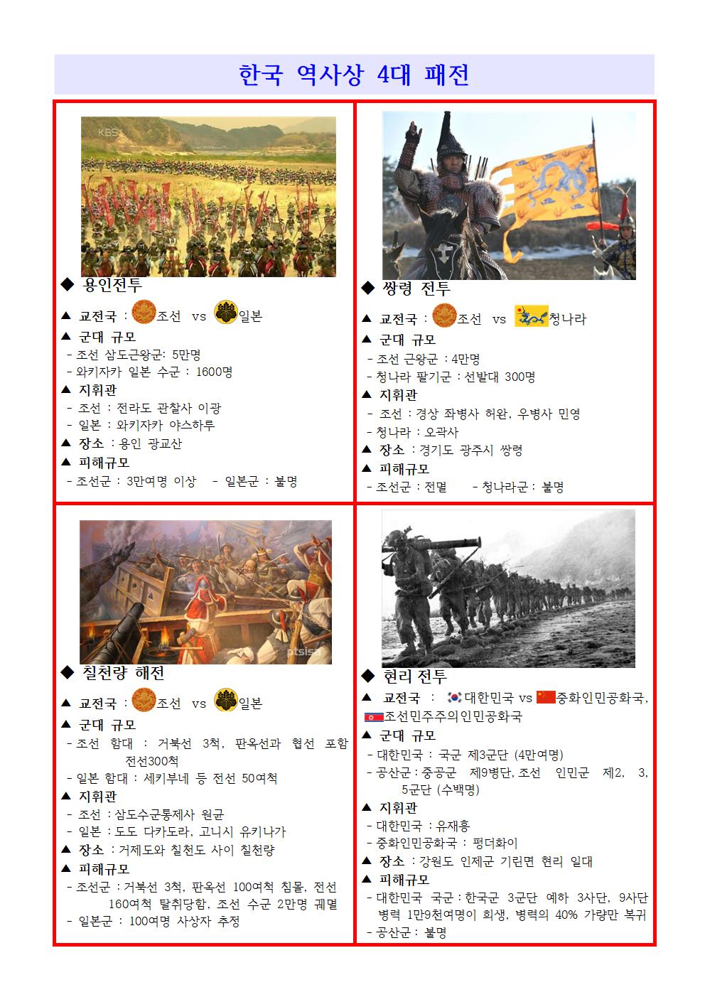 한국 역사상 4대 패전001.png